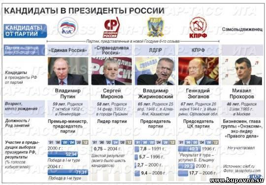 27/07/2016 17:33сегодня был зарегистрирован последний кандидат от партии яблоко в депутаты саратовской городской